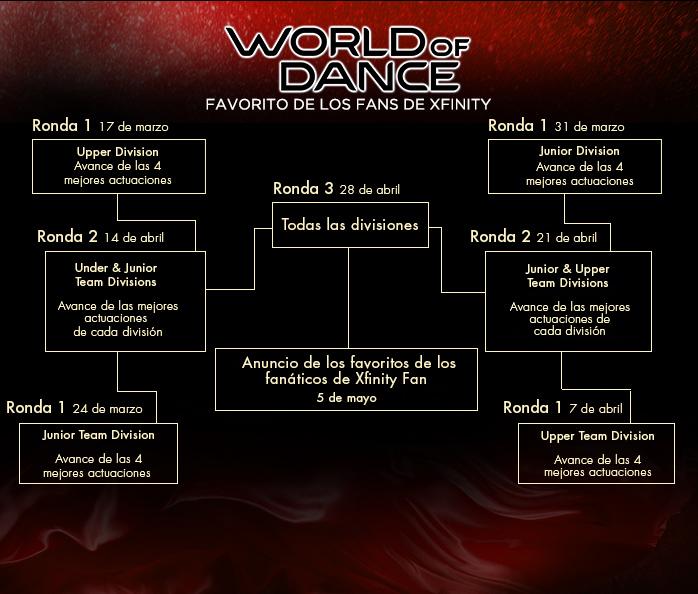 llave de la competencia para world of dance: favorito de los fans
